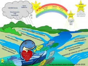 Strategia vuosille 20116-2020 (klikkaa kuva suuremmaksi)